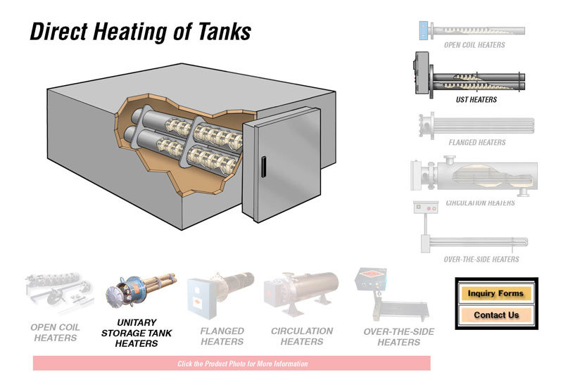 Unitary Storage Tank (UST) Method